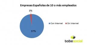 empresas espanolas de 10 o mas empleados